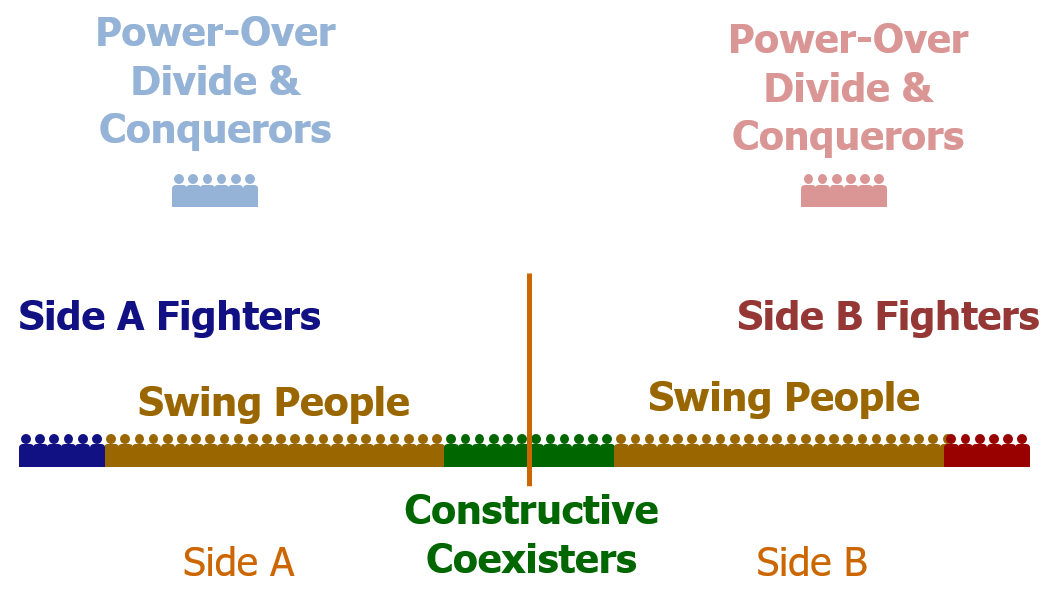Coexister Fighter Power-Over Conqueror Graphic